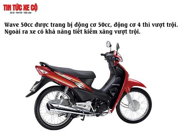 Thông số kỹ thuật xe Wave 50cc