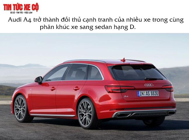 Đánh giá xe Audi A4