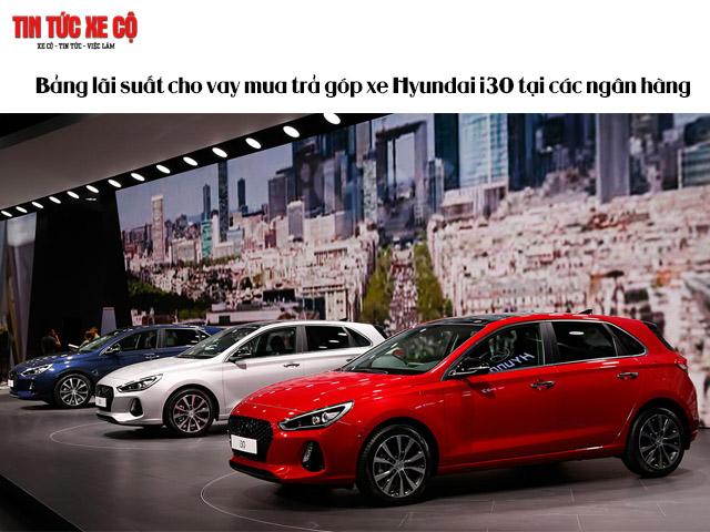 Bảng lãi suất cho vay mua trả góp xe Hyundai i30